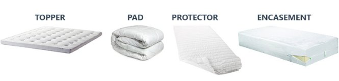 Mattress Topper Pad Protector And Encat Comparation