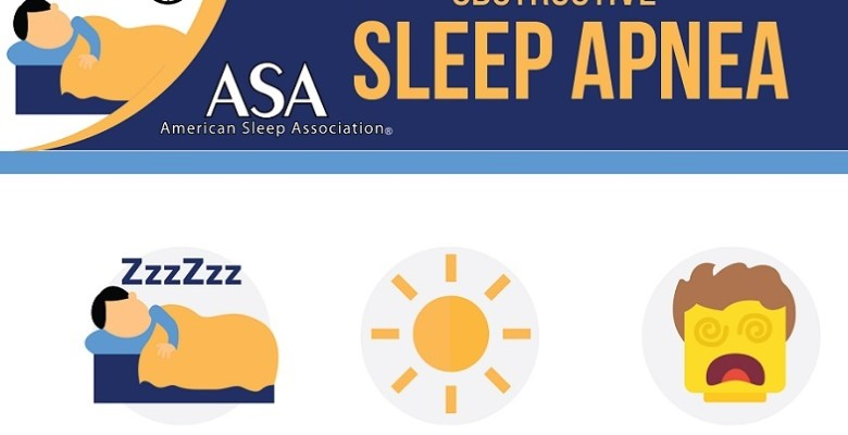 Obstructive Sleep Apnea - OSA
