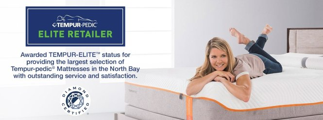 Questions On Tempur Pedic Contact Us Sleep City Mattress Center