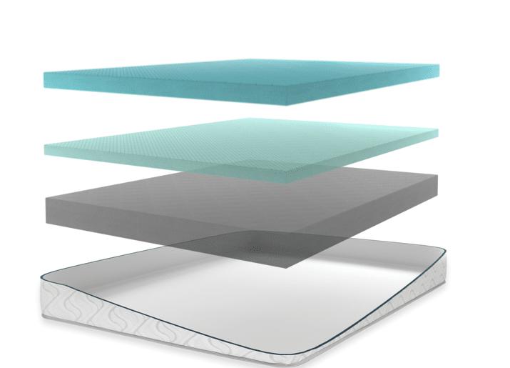 Nest Alexander mattresses upper layers