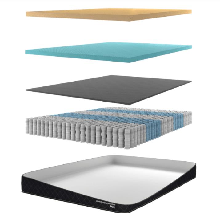 Nest Alexander mattresses with TitanChil endurance foam