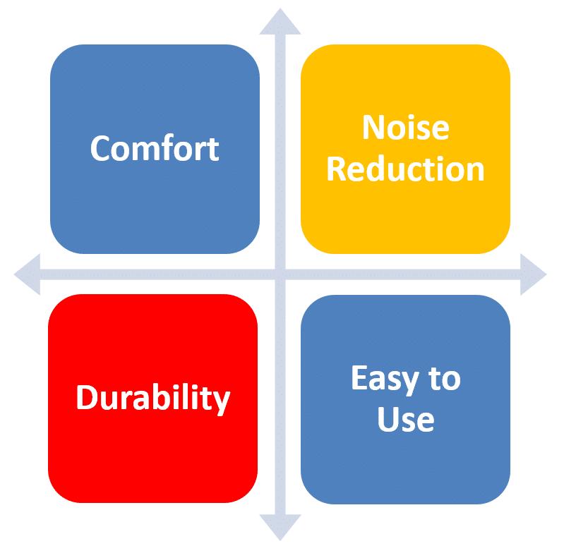 buying guide to earplugs