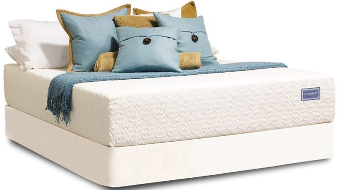 Perfect Sleeper Plush Source What S The Best Mattress For Me 10 Questions To Consider