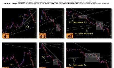 True Trendline Indicator Forex Mt4 Indicator