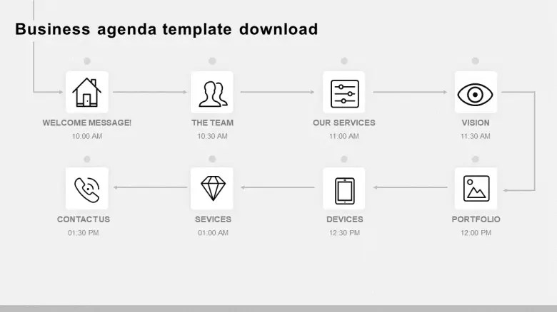 15/03/2016· this business meeting agenda template boldly lists all the essentials: Business Agenda Template Download