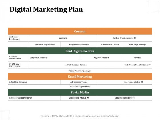 These comprise a firm's potential competitors. Business Product Development Plan Digital Marketing Plan Ppt Infographic Template Design Templates Pdf Powerpoint Templates