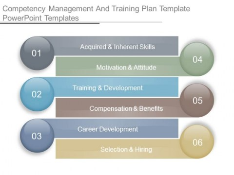 Competency Management And Training Plan Template Powerpoint     Competency Management And Training Plan Template Powerpoint Templates    PowerPoint Templates