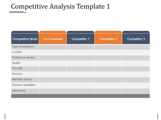 Competitive analysis template by evaluating the strengths and weaknesses of your competition, you can begin to formulate how to give your company an advantage. Competitive Analysis Template 1 Ppt Powerpoint Presentation Icon Tips Powerpoint Templates