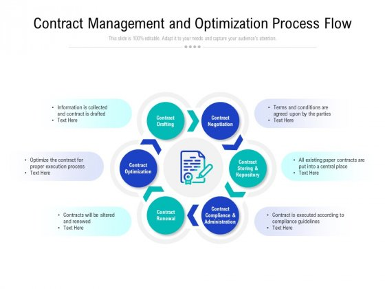 His expertise is highlighted throughout sales and marketing content on fit. Contract Management And Optimization Process Flow Ppt Powerpoint Presentation Infographic Template Design Ideas Powerpoint Templates