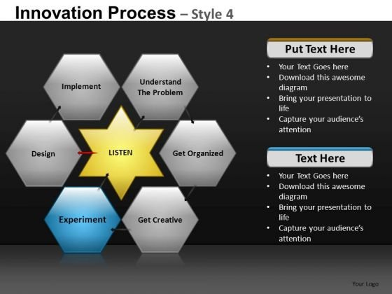 corporate innovation process 4 powerpoint slides and ppt diagram