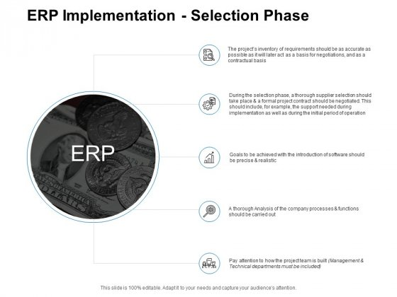 This means looking back (what have you been doing to create, review, and manage contracts?) and looking forward (what can you do differently and better with the help of contract management software?). Erp Implementation Selection Phase Ppt Powerpoint Presentation Model File Formats Powerpoint Templates