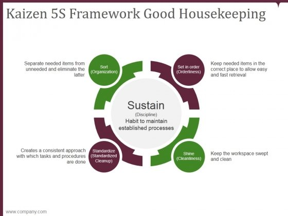 Kaizen 5s Framework For Good Housekeeping | Amtframe org