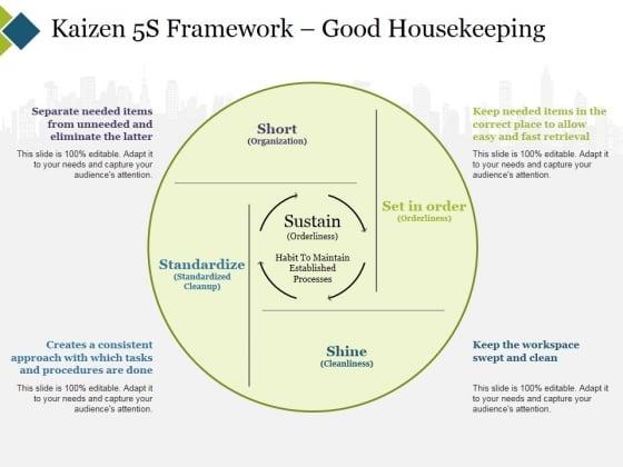 Kaizen 5s Framework For Good Housekeeping | Amtframe org