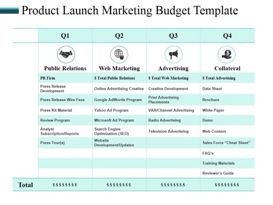 Promote your business and store. Product Launch Marketing Budget Template Ppt Powerpoint Presentation Show Master Slide Powerpoint Templates