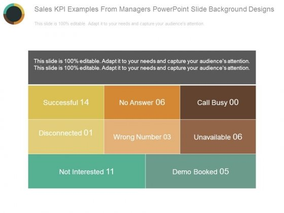 kpi examples for managers