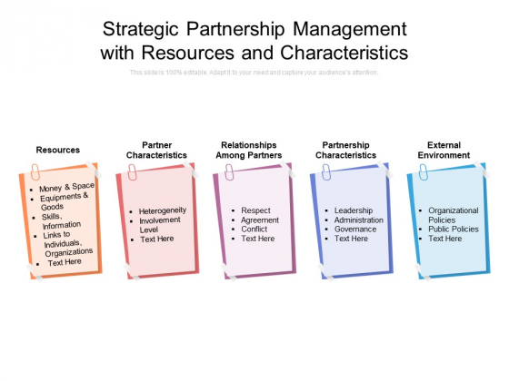 Partnership agreement template cornell university strategic plan outline. Strategic Partnership Management With Resources And Characteristics Ppt Powerpoint Presentation Gallery Example File Pdf Powerpoint Templates