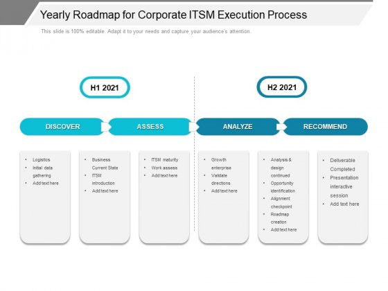 Find predesigned 5 yearly roadmap for itsm implementation process powerpoint templates slides, graphics, and image designs provided by. Yearly Roadmap For Corporate Itsm Execution Process Template Powerpoint Templates