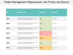 18/07/2018· use this template to prioritize project tasks and determine which activities to tackle (and which ones to delegate or eliminate) in order to make the most efficient use of your time. Project Priority Slide Geeks