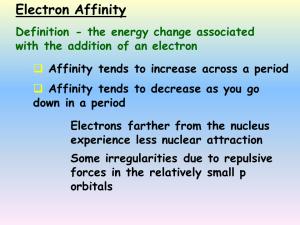 Periodic Behavior  Presentation Chemistry  SliderBase
