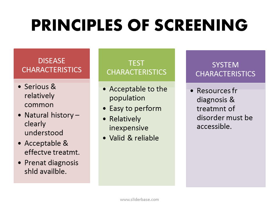 Image result for screening test