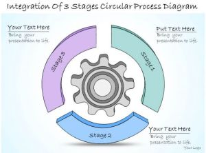 1113 Business Ppt Diagram Integration Of 3 Stages Circular