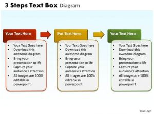 3 Steps Text Box Diagram Powerpoint templates ppt