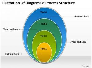 Business Process Diagram Examples Structure Powerpoint