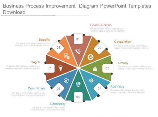 Business Process Improvement Diagram Powerpoint Templates Download Templates PowerPoint Slides