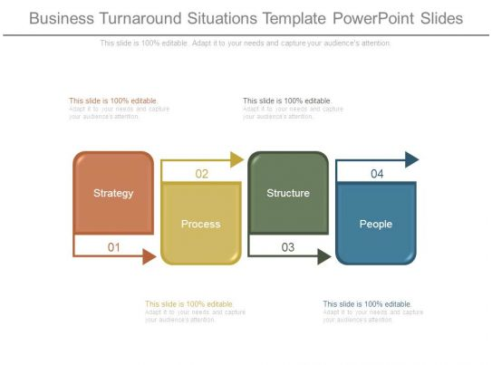 Business Turnaround Situations Template Powerpoint Slides PowerPoint Presentation Slides PPT