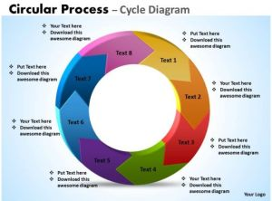 circular process cycle diagram 8 stages ppt slides