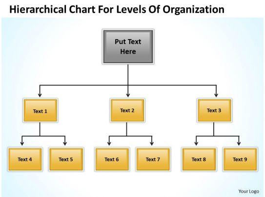 Organizational Communication Case Study