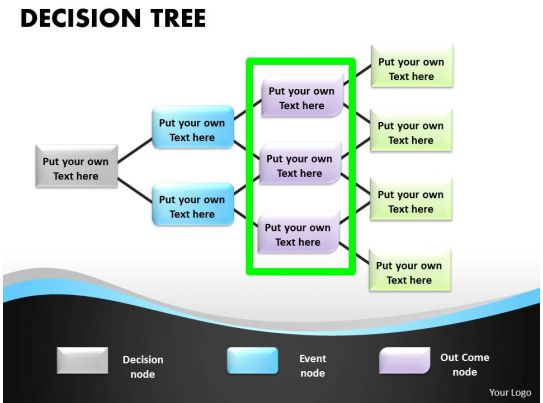 Decision Tree 10 Steps 9 PowerPoint Slide Templates Download PPT Background Template