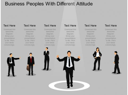 El Business Peoples With Different Attitude Powerpoint Template PowerPoint Presentation