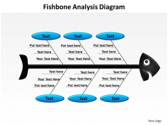 Public Domain Blank Fishbone Diagram Powerpoint Template
