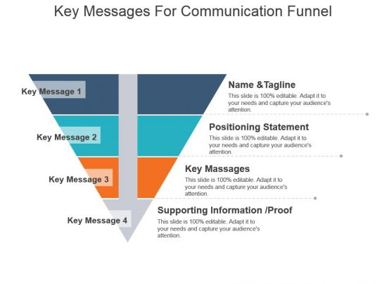 Key Messages For Communication Funnel Powerpoint Slide Background PowerPoint Slide