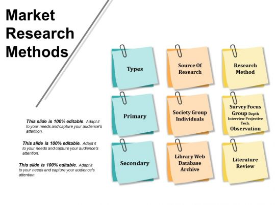 Market Research Methods Ppt Examples Slides PowerPoint Design Template Sample Presentation