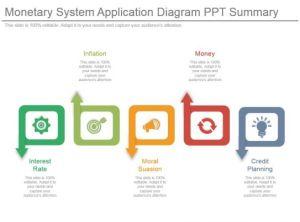Moary System Application Diagram Ppt Summary