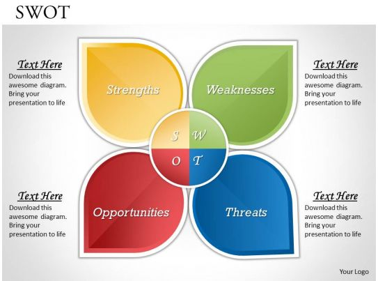 Powerpoint swot template pertamini swot analysis templates nxsone45 powerpoint swot template ccuart Choice Image