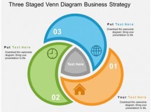 Three Staged Venn Diagram Business Strategy Flat