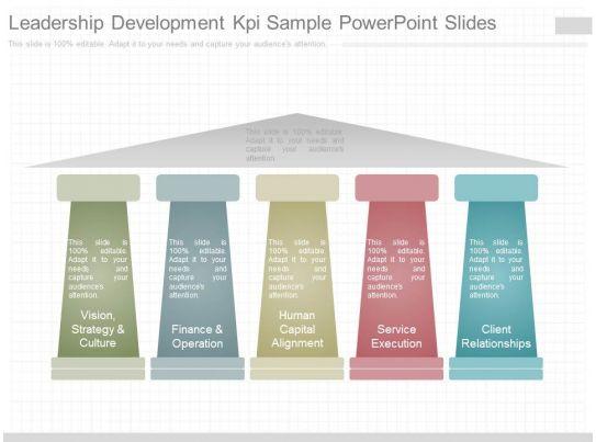 Unique Leadership Development Kpi Sample Powerpoint Slides ...