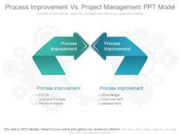 'Process Improvement' powerpoint templates ppt slides ...