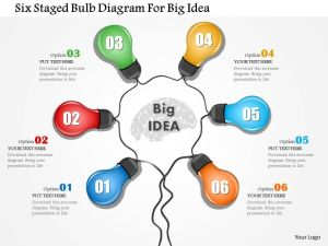 1214 Six Staged Bulb Diagram For Big Idea Powerpoint Template | PowerPoint Presentation Sample