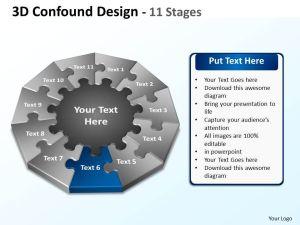 3D Confound Design 11 diagram Stages 1