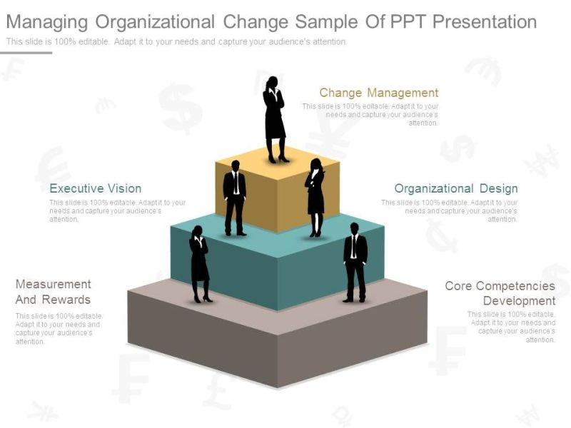 Managing Organizational Change Sample Of Ppt Presentation     managing organizational change sample of ppt presentation Slide01   managing organizational change sample of ppt presentation Slide02