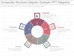 View Composite Structure Diagram Example Ppt Diagrams