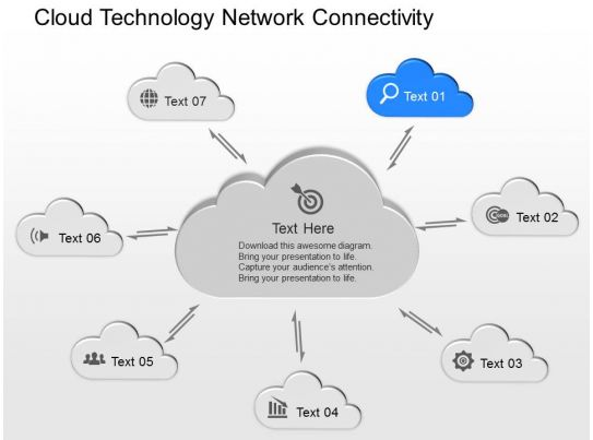 Award Winning Marketing Presentation showing cj Cloud ...