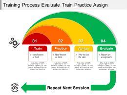 Stacked Venn Diagram Powerpoint Presentation Diagrams and
