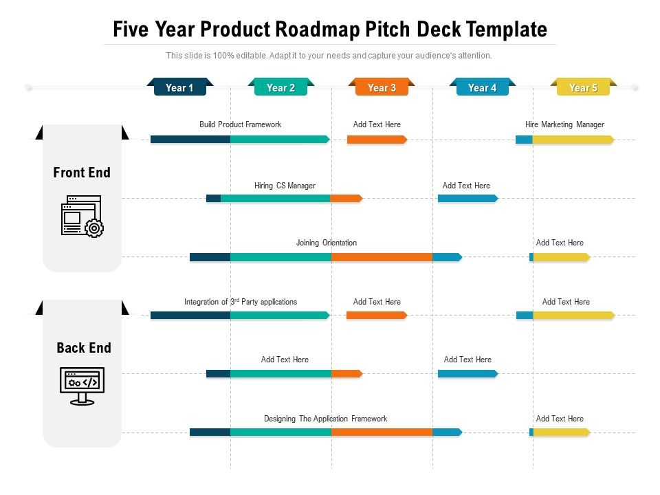 25/09/2018· free product roadmap templates. Five Year Product Roadmap Pitch Deck Template Presentation Graphics Presentation Powerpoint Example Slide Templates
