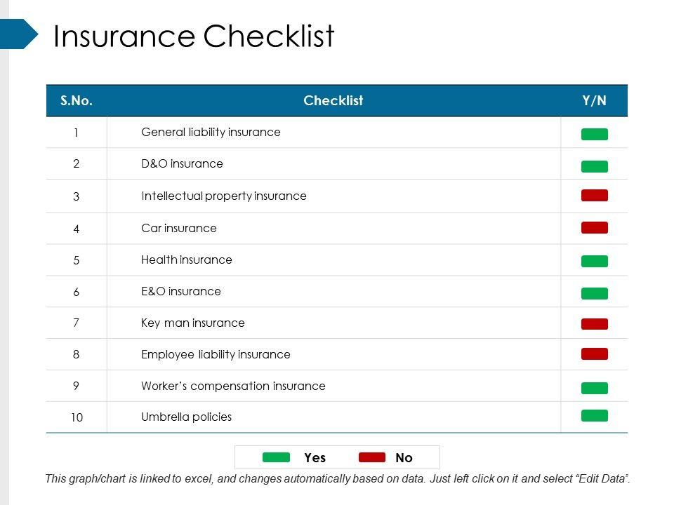 20/06/2018· 32 car insurance templates free download. Insurance Checklist Ppt Sample Download Powerpoint Slide Images Ppt Design Templates Presentation Visual Aids
