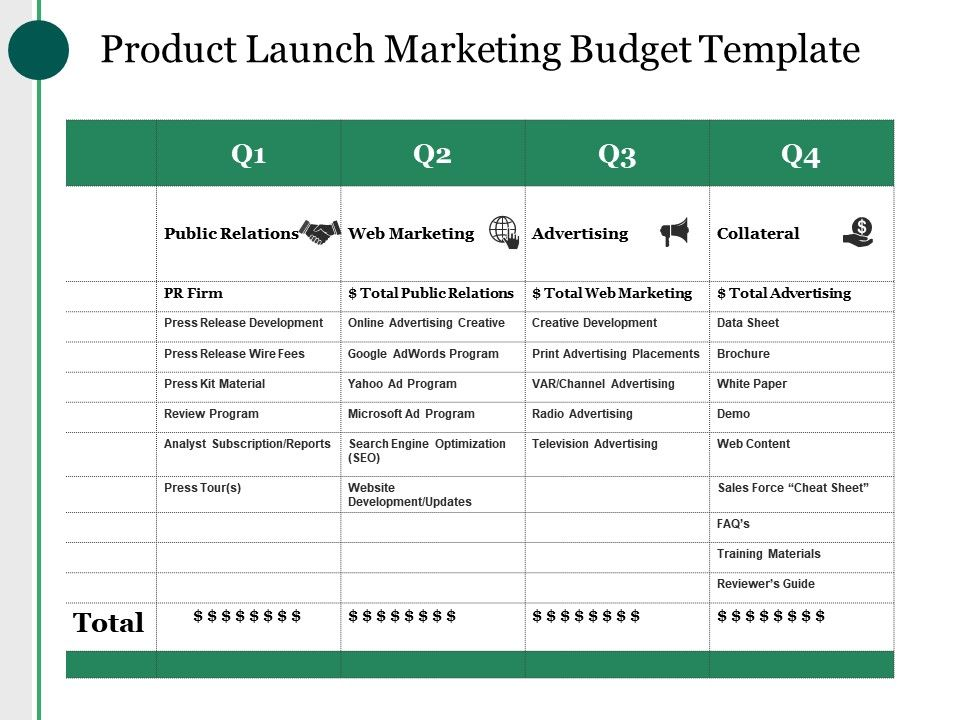 There's a lot of excitement to be enjoyed when building a new home, but only if you go about it the right way. Product Launch Marketing Budget Template Ppt Images Template Presentation Sample Of Ppt Presentation Presentation Background Images